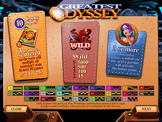 Play Greatest Odyssey Online Pokies
