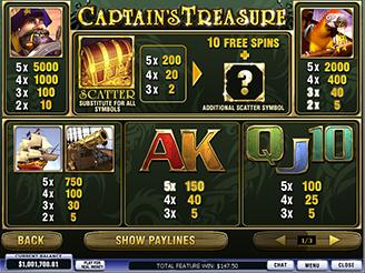 Play Captain's Treasure Pro Slots Online