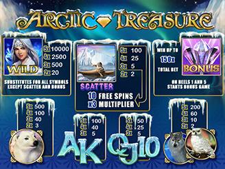 Spielen sie Arctic Treasure Spielautomaten Online