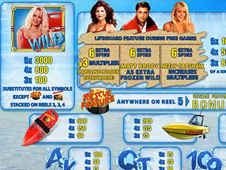 Spielen sie Baywatch Spielautomaten Online