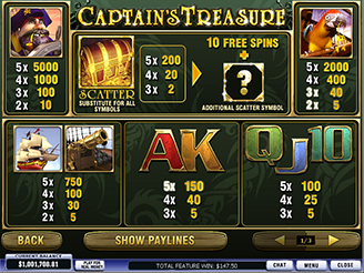 Play Captain's Treasure Online Pokies
