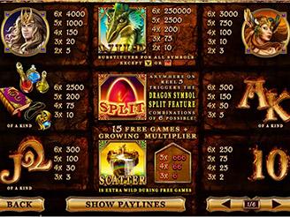 Spielen sie Dragon Kingdom Spielautomaten Online