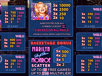 Play Marilyn Monroe Online