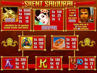 Play Silent Samurai Online Pokies