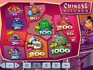 Spielen sie Chinese Kitchen Spielautomaten Online